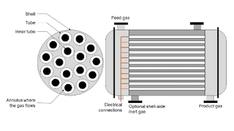 Distributed Blue Hydrogen Production Using Low-Temperature Plasma
