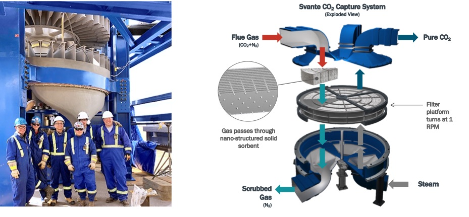 Susteon to develop a Rapid Temperature Swing Adsorption Carbon Capture Technology for Optimal Operation of a Fossil Power Plant